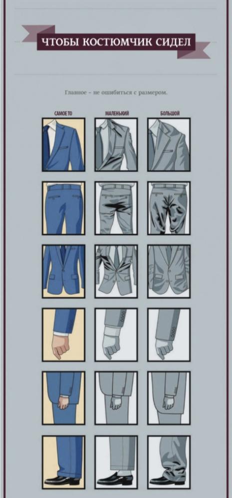 правильный-размер-костюма-мужчины